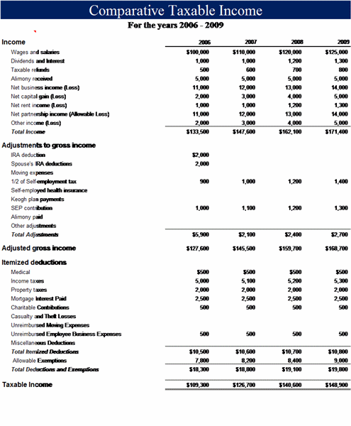 Comparative taxable income analysis Template