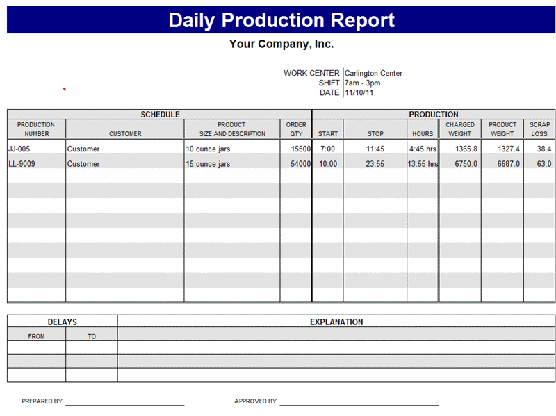 Awesome Free Report Templates To Daily Report Templates