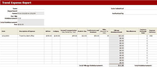 Travel Expense Report With Mileage Log Template