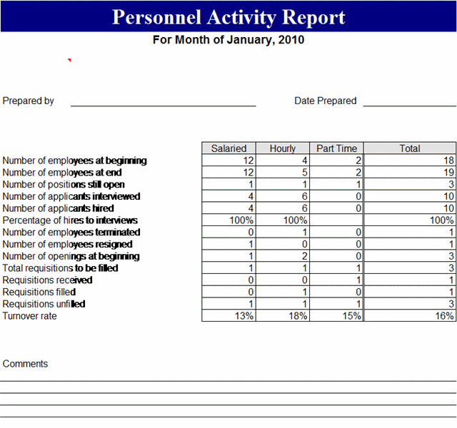 Analysis Report Template – End of Month Report Template